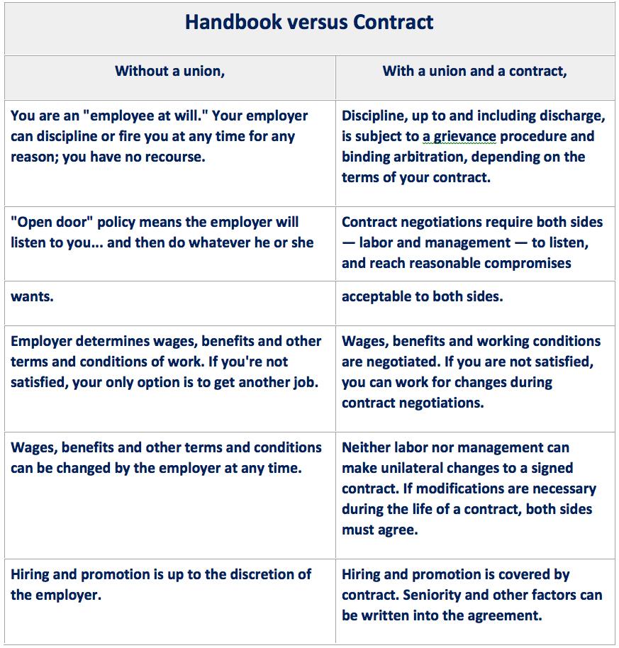 handbook_versus_contract